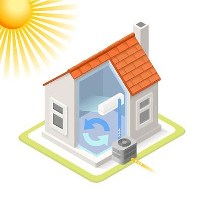 Varmepumper – Det nye sort.